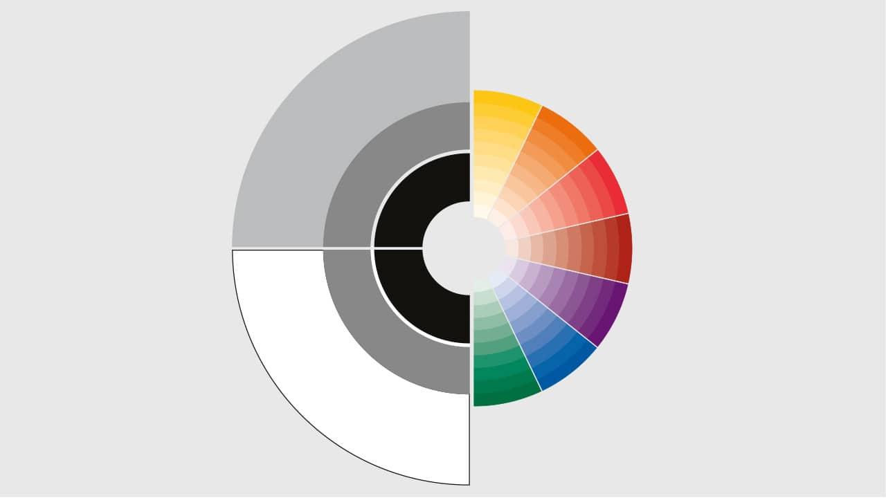 Referenz Corporate Design München: Farbschema Konzernfarben